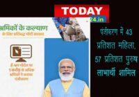 श्रमिकों के कल्याण के लिए प्रतिबद्ध मोदी सरकार : अरविन्द सिंह